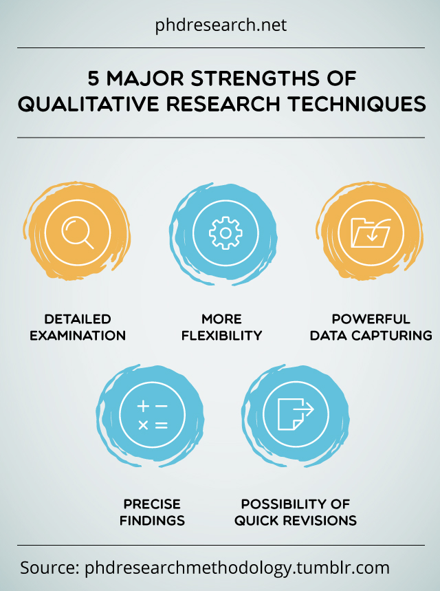 5 Major Strengths of Qualitative Research Techniques