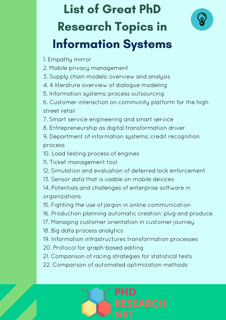 list of great PhD research topics in information systems