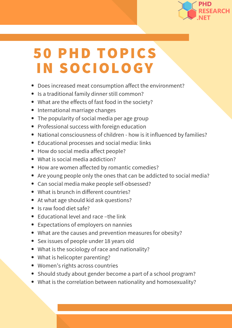 List of Real PhD Topics in Sociology