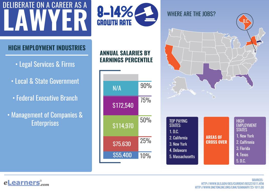 phd in law statistics