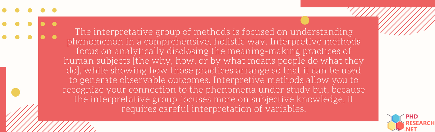 quote about interpretivism in research