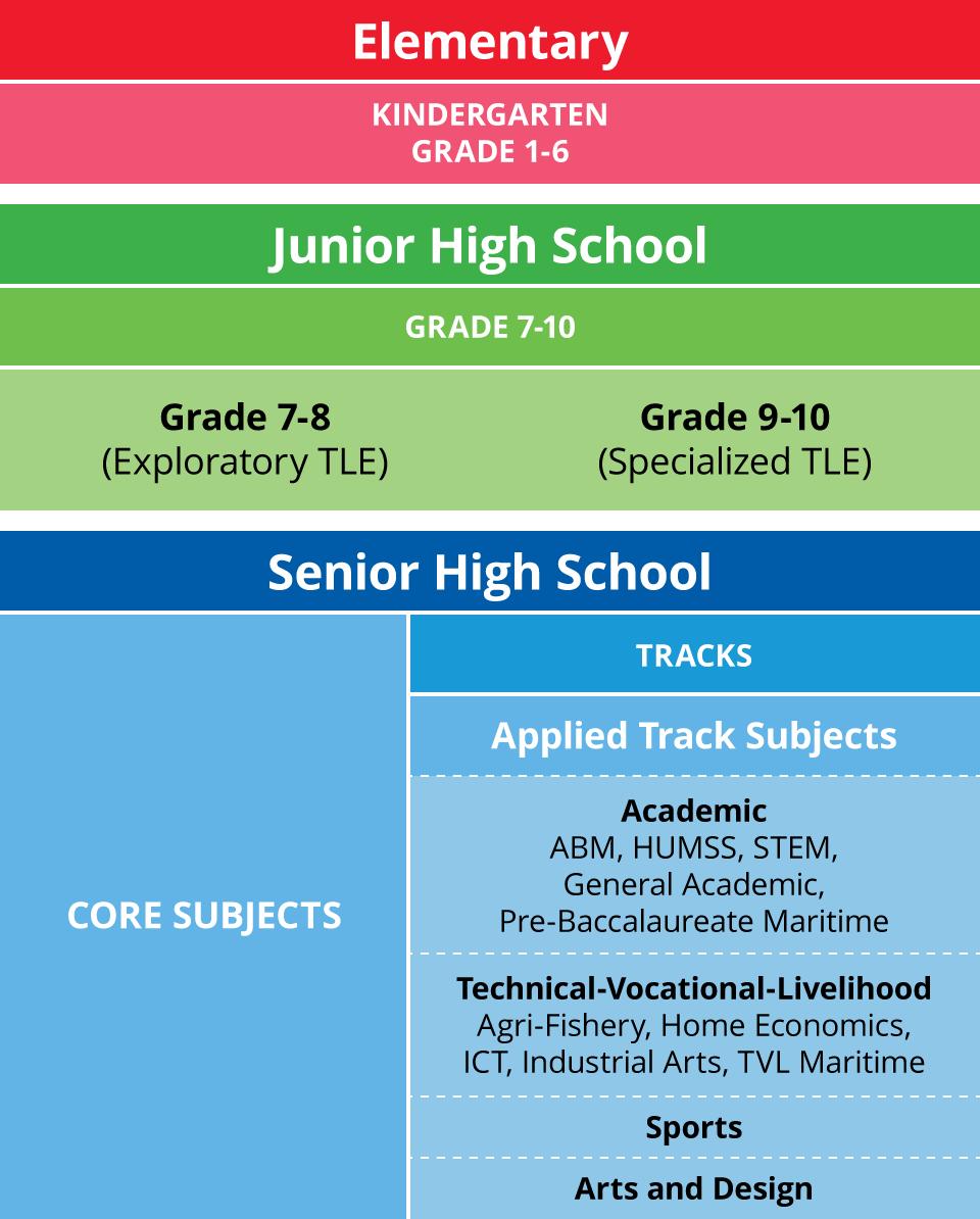 k 12 school program