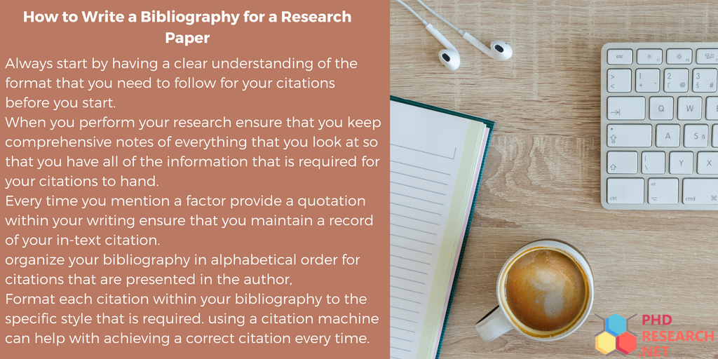 bibliography format for research paper tips