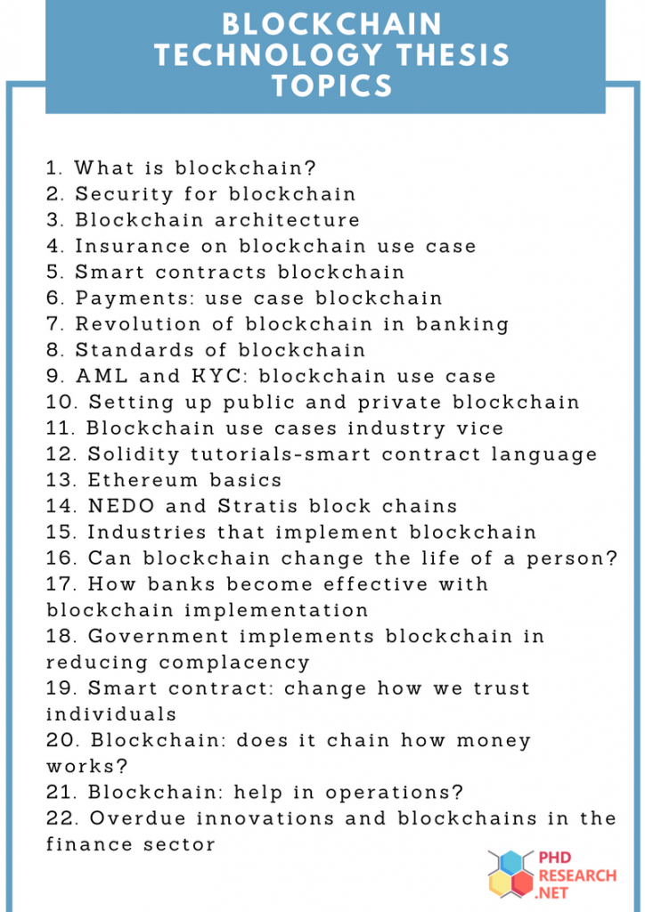 blockchain thesis topics